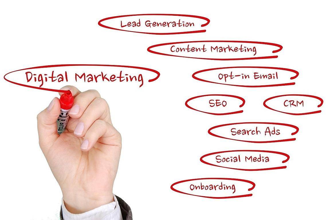 Nachhaltiges Marketing: Das steckt dahinter