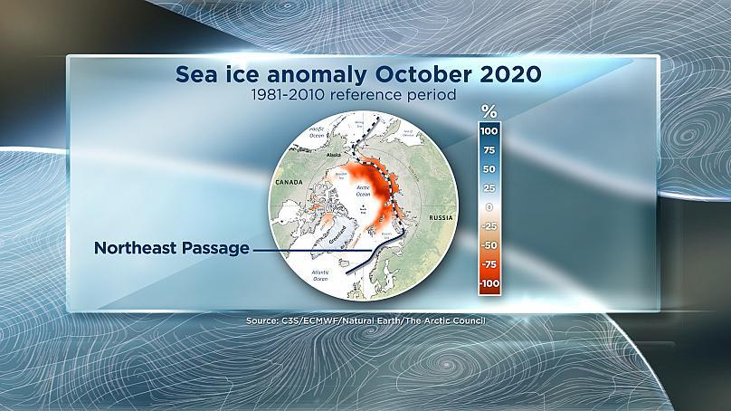 screen euronews climate now oktober nordostpassage