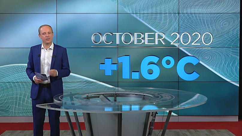 Climate Now: Schmelzende Polkappen