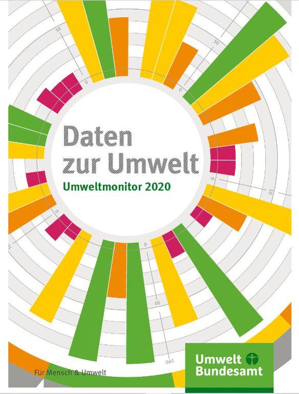 UBA DAten zur Umwelt 2020
