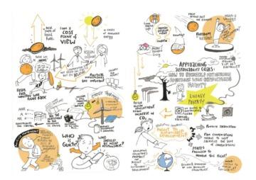 Darrel Moellendorf Klimaschutz Grafik